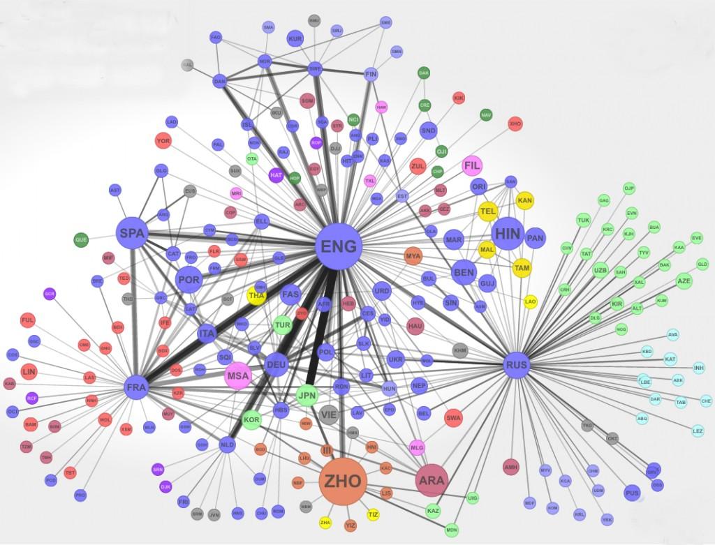 Соц сеть