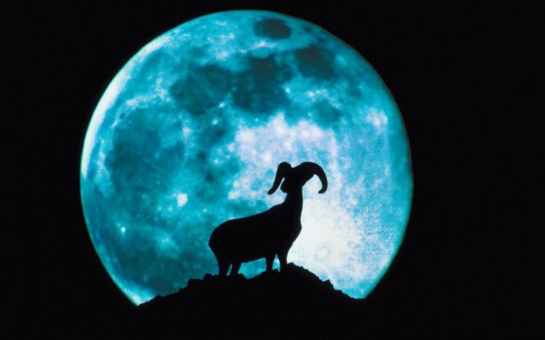 Характеристики Луны на 14 января 2019 года